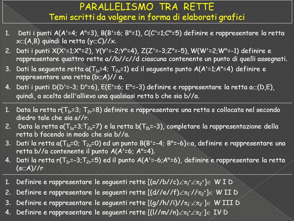 1. Dati i punti A(A'=4; A