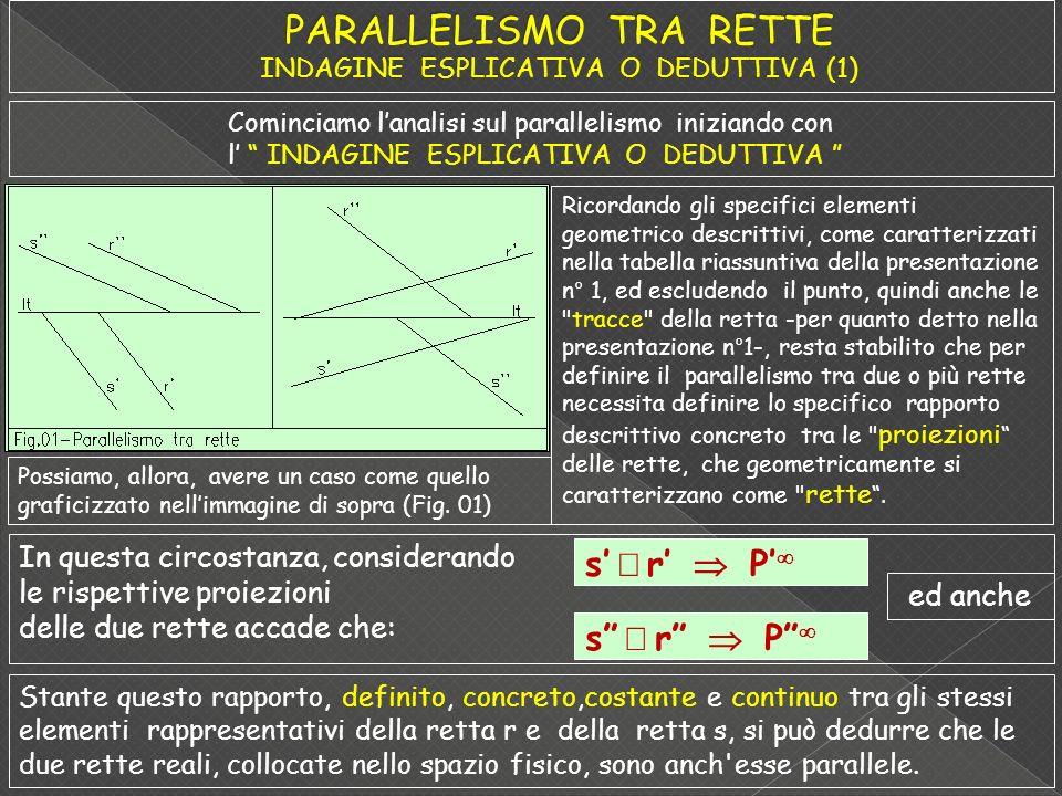 Cominciamo lanalisi sul parallelismo iniziando con l INDAGINE ESPLICATIVA O DEDUTTIVA Ricordando gli specifici elementi geometrico descrittivi, come caratterizzati nella tabella riassuntiva della presentazione n° 1, ed escludendo il punto, quindi anche le tracce della retta -per quanto detto nella presentazione n°1-, resta stabilito che per definire il parallelismo tra due o più rette necessita definire lo specifico rapporto descrittivo concreto tra le proiezioni delle rette, che geometricamente si caratterizzano come rette.