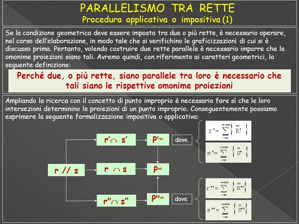 dove gli elementi R ed S delle sommatorie individuano i punti dinamici che muovendosi secondo una direzione assegnata generano le rette reali r ed s La definizione verbale può essere sintetizzata ed espressa nel modo seguente: Perché due rette siano parallele è necessario che le rispettive intersezioni delle due proiezioni determinino le proiezioni di un punto improprio Che, sinteticamente, in forma insiemistico-descrittiva può essere espressa nel modo seguente: r // s [(r s) P ; (r s) P ]