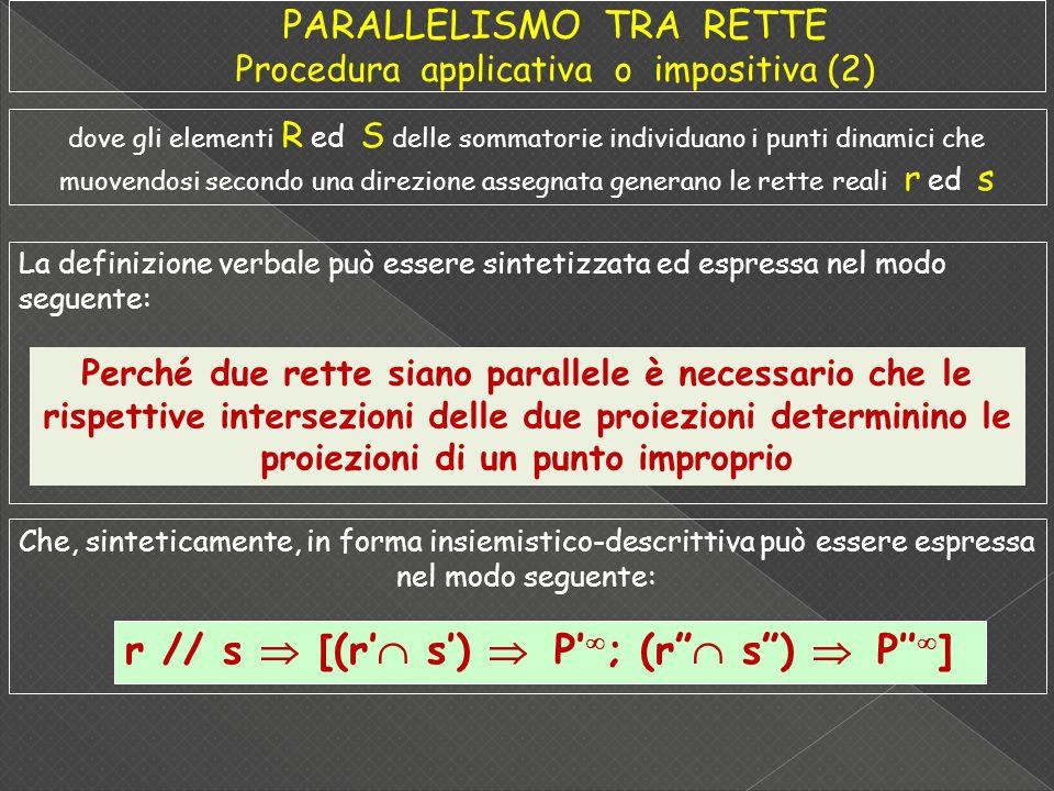 Retta r s Elemento geometrico CARATTERISTICHE DEGLI ELEMENTI GEOMETRICI PARALLELISMO TRA DUE RETTE Didascalia elemento Didascalia elemento rappresentativo T 1r 1 a traccia Punto Reale T 2r 2 a traccia Punto Reale Nomenclatura dell elemento rappresentativo r 1 a proiezione o 1 a immagine Retta Virtuale 2 a proiezione o 2 a immagine r T 1s 1 a traccia Punto Reale T 2s 2 a traccia Punto Reale s 1 a proiezione o 1 a immagine Retta Virtuale 2 a proiezione o 2 a immagine s Definizione geometrica elemento rapprsentativo Definizione fisica dell elemento rapprsentativo Definizione grafica degli elementi geometrici Relazione insiemistica sintetica delle leggi del parallelismo tra rette Formalizzazione esplicativa Formalizzazione applicativa r //s r //s r//s P r s r s P P P