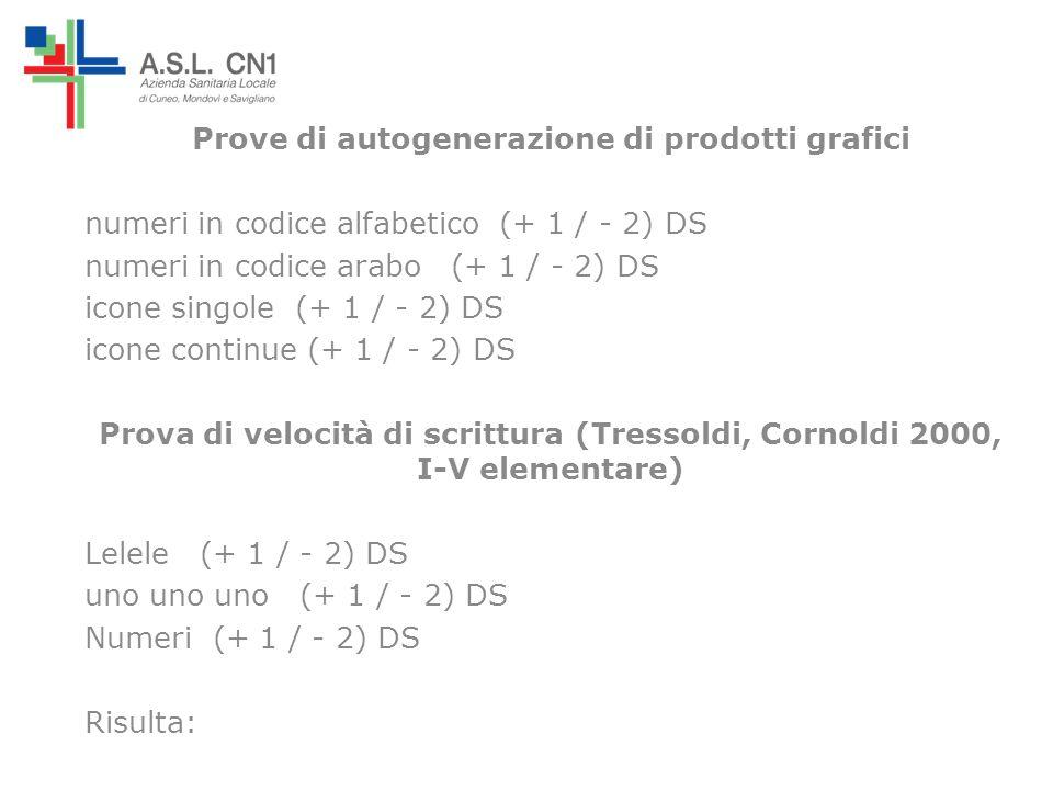 Prove di autogenerazione di prodotti grafici numeri in codice alfabetico (+ 1 / - 2) DS numeri in codice arabo (+ 1 / - 2) DS icone singole (+ 1 / - 2