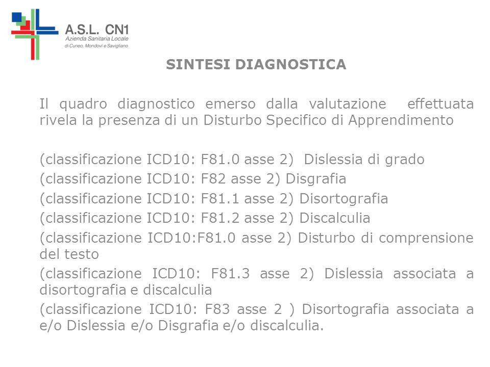 SINTESI DIAGNOSTICA Il quadro diagnostico emerso dalla valutazione effettuata rivela la presenza di un Disturbo Specifico di Apprendimento (classifica