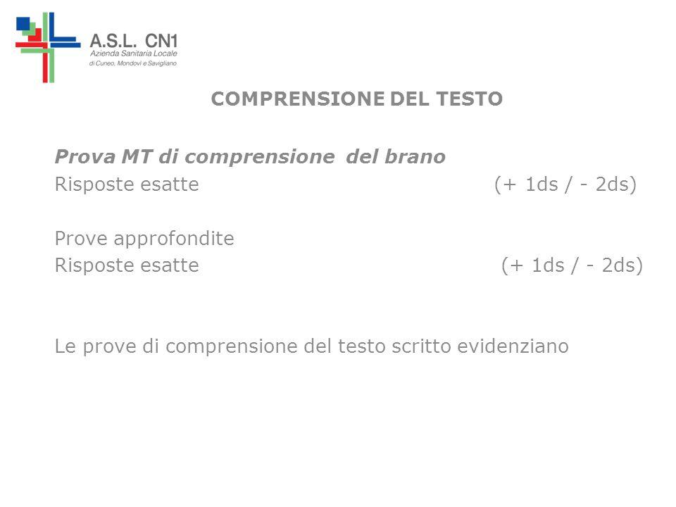 COMPRENSIONE DEL TESTO Prova MT di comprensione del brano Risposte esatte (+ 1ds / - 2ds) Prove approfondite Risposte esatte (+ 1ds / - 2ds) Le prove
