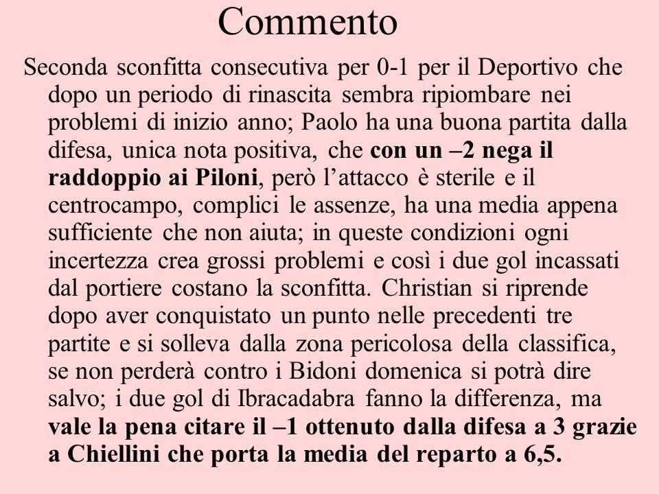 Commento Seconda sconfitta consecutiva per 0-1 per il Deportivo che dopo un periodo di rinascita sembra ripiombare nei problemi di inizio anno; Paolo