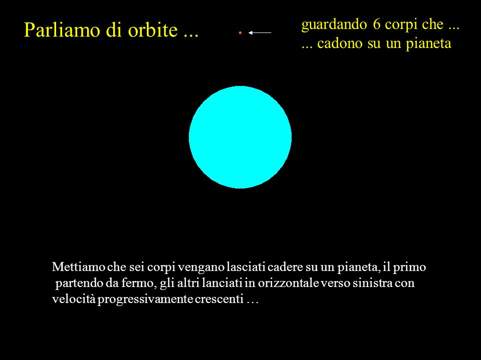 Parliamo di orbite... guardando 6 corpi che......