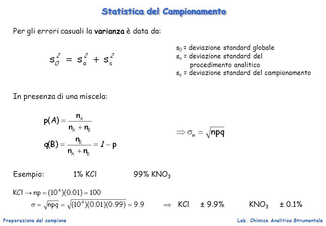 Preparazione del campioneLab. Chimica Analitica Strumentale Per gli errori casuali la varianza è data da: s 0 = deviazione standard globale s a = devi
