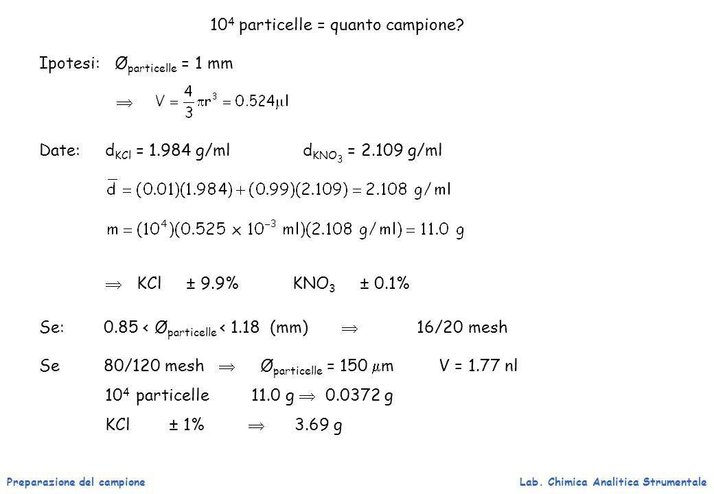 Preparazione del campioneLab. Chimica Analitica Strumentale 10 4 particelle = quanto campione? Ipotesi: Ø particelle = 1 mm Date: d KCl = 1.984 g/mld