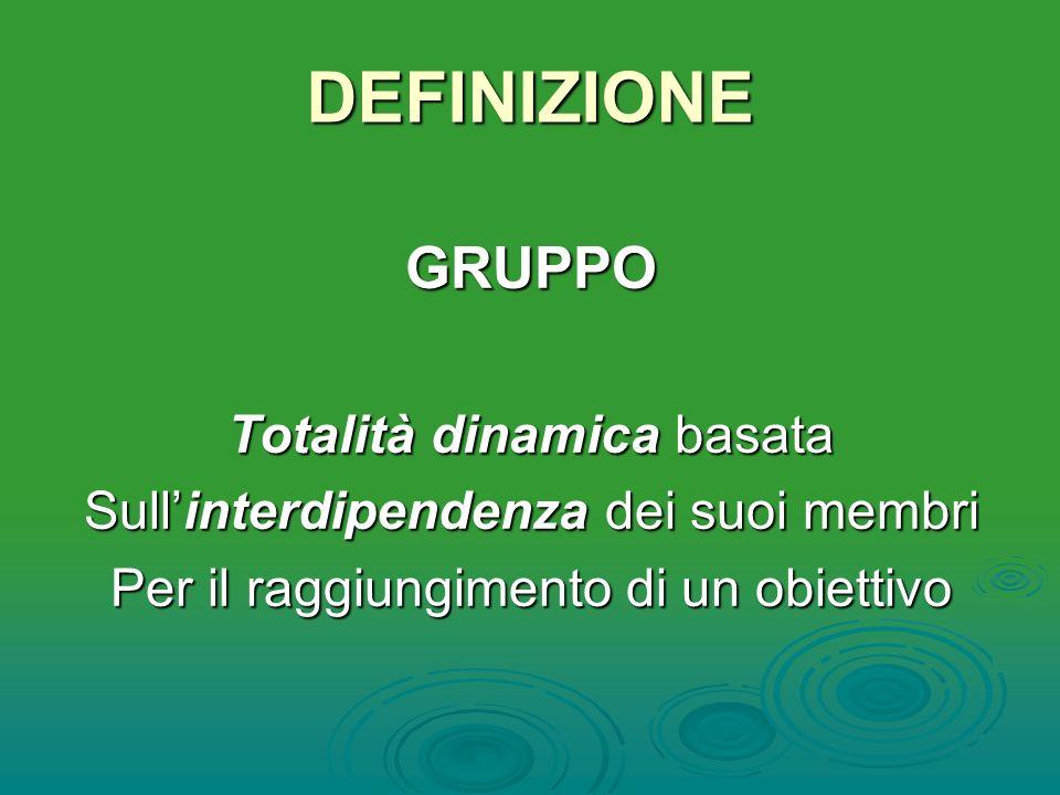 DEFINIZIONE GRUPPO Totalità dinamica basata Sullinterdipendenza dei suoi membri Per il raggiungimento di un obiettivo