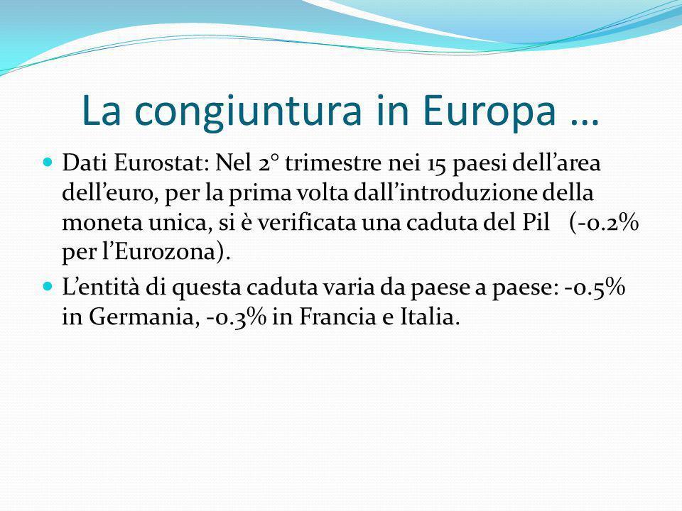 La congiuntura in Europa … Dati Eurostat: Nel 2° trimestre nei 15 paesi dellarea delleuro, per la prima volta dallintroduzione della moneta unica, si