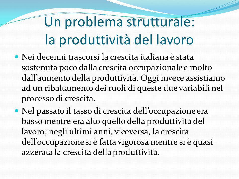 Un problema strutturale: la produttività del lavoro Nei decenni trascorsi la crescita italiana è stata sostenuta poco dalla crescita occupazionale e m