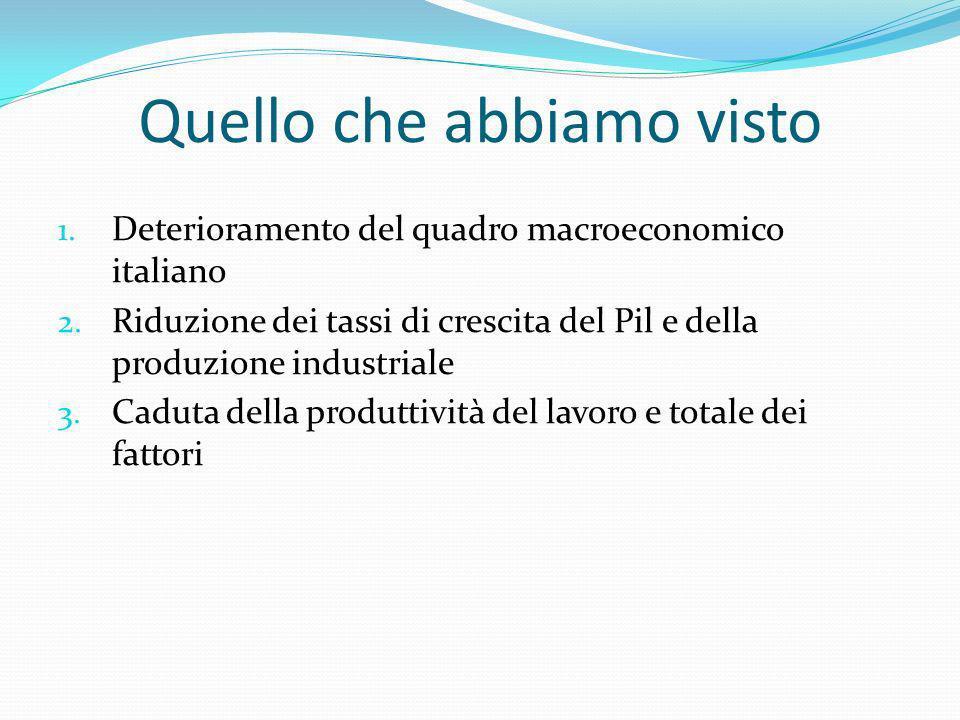 Quello che abbiamo visto 1. Deterioramento del quadro macroeconomico italiano 2. Riduzione dei tassi di crescita del Pil e della produzione industrial