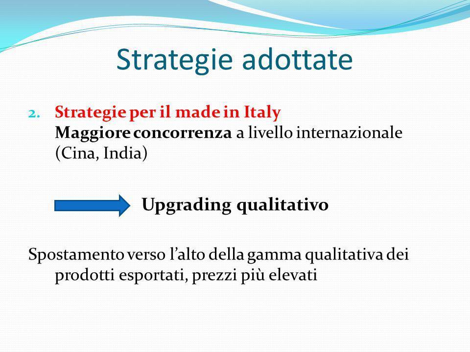 Strategie adottate 2. Strategie per il made in Italy Maggiore concorrenza a livello internazionale (Cina, India) Upgrading qualitativo Spostamento ver