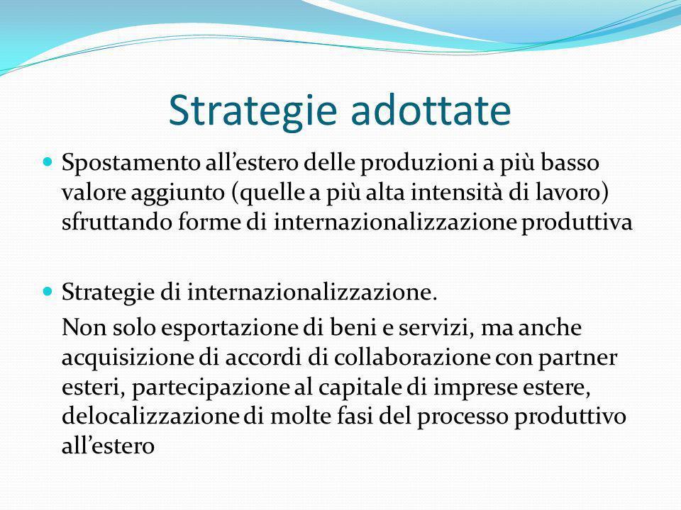 Strategie adottate Spostamento allestero delle produzioni a più basso valore aggiunto (quelle a più alta intensità di lavoro) sfruttando forme di inte