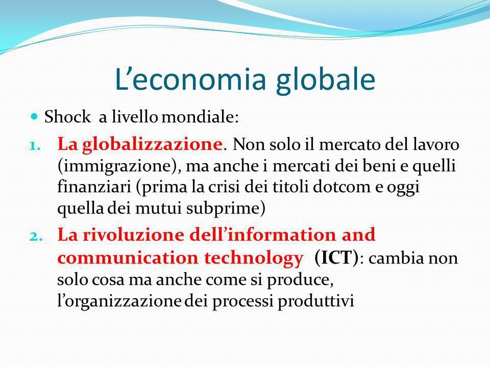 Leconomia globale Shock a livello mondiale: 1. La globalizzazione. Non solo il mercato del lavoro (immigrazione), ma anche i mercati dei beni e quelli