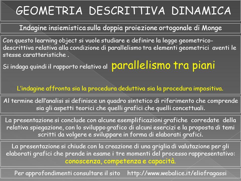 Indagine insiemistica sulla doppia proiezione ortogonale di Monge Con questo learning object si vuole studiare e definire la legge geometrico- descrit