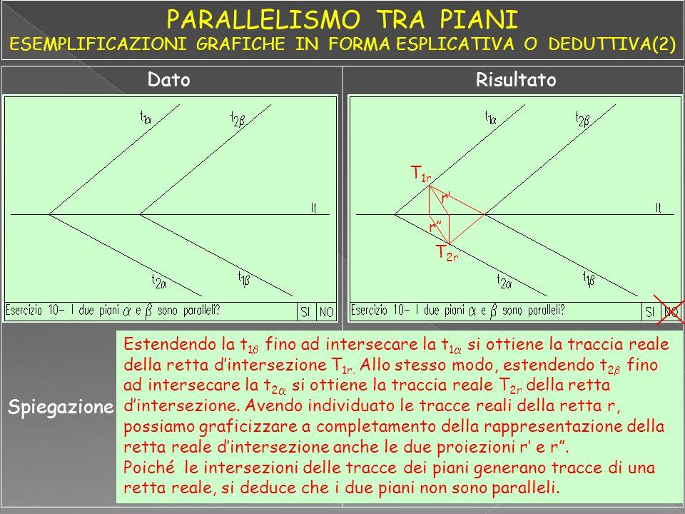 DatoRisultato Spiegazione T 1r T 2r r r Estendendo la t 1 fino ad intersecare la t 1 si ottiene la traccia reale della retta dintersezione T 1r. Allo