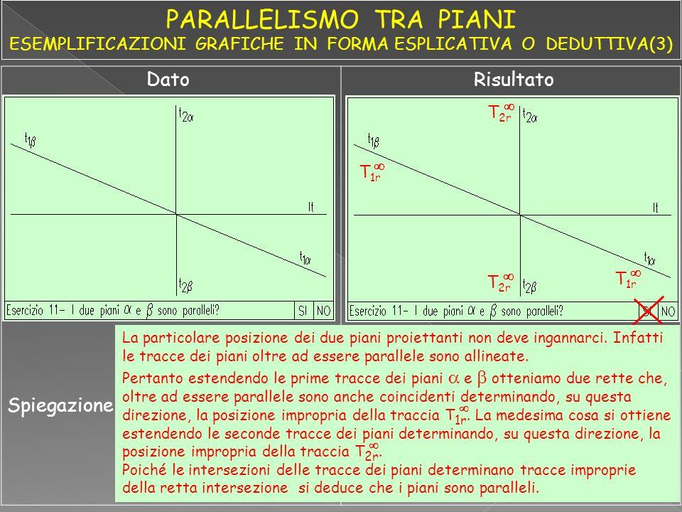 DatoRisultato Spiegazione T 1r T 2r T 1r T 2r La particolare posizione dei due piani proiettanti non deve ingannarci. Infatti le tracce dei piani oltr