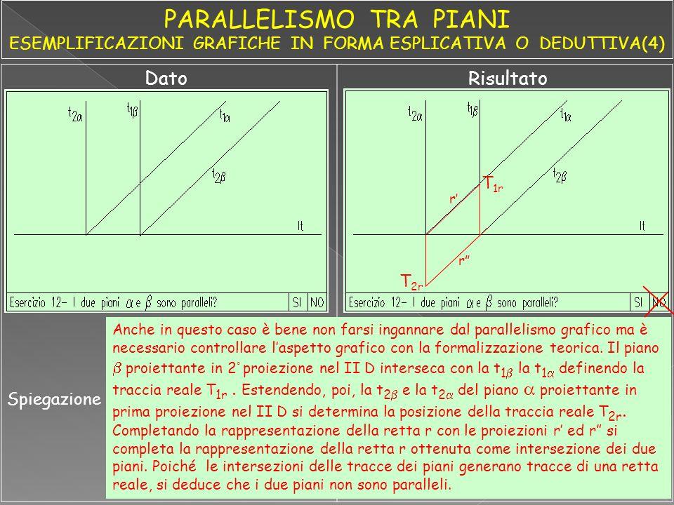 DatoRisultato Spiegazione Anche in questo caso è bene non farsi ingannare dal parallelismo grafico ma è necessario controllare laspetto grafico con la