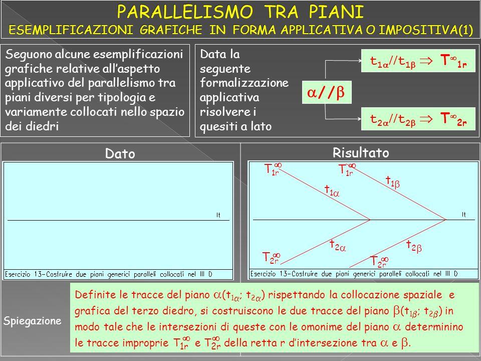 Seguono alcune esemplificazioni grafiche relative allaspetto applicativo del parallelismo tra piani diversi per tipologia e variamente collocati nello