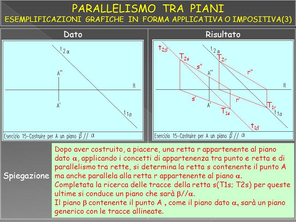 DatoRisultato Spiegazione Dopo aver costruito, a piacere, una retta r appartenente al piano dato, applicando i concetti di appartenenza tra punto e re