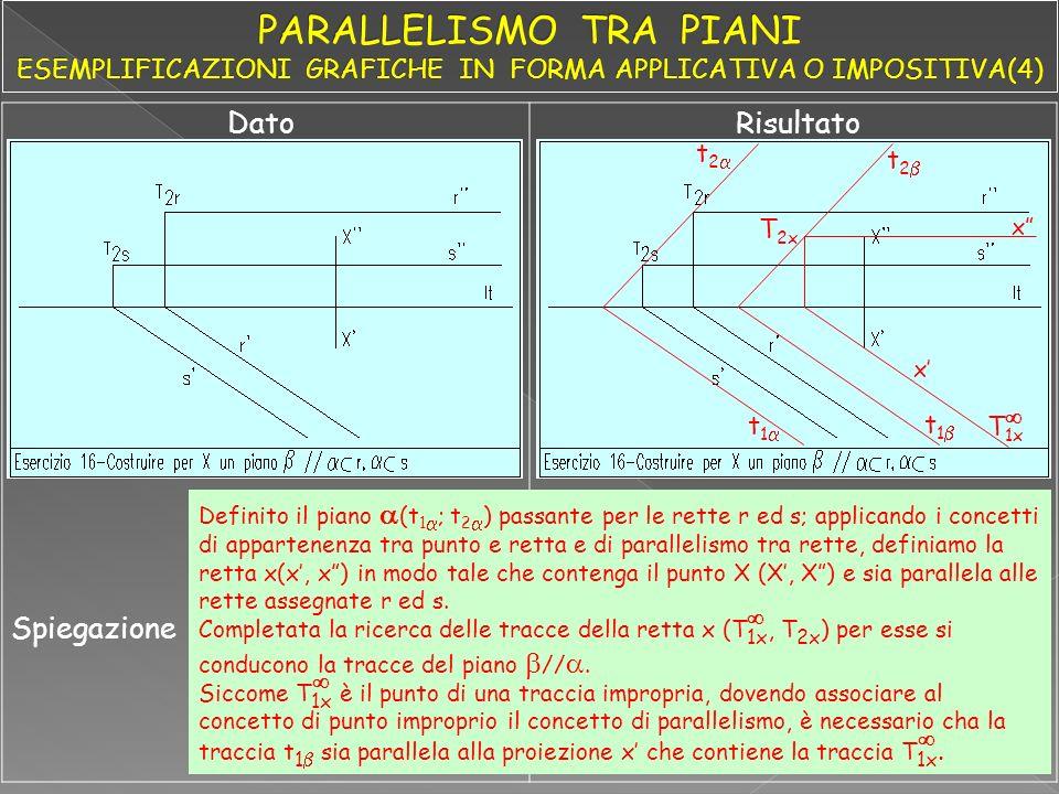 DatoRisultato Spiegazione t 1 t 2 x x T 2x T 1x t 1 t 2 Definito il piano (t 1 ; t 2 ) passante per le rette r ed s; applicando i concetti di apparten