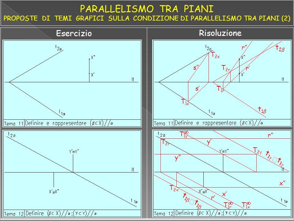 Esercizio Risoluzione s s T 2s T 1s r r T 1r T 2r t 2 t 1 r r T 2r T 1r x x T 2x T 1x y y T 2y T 1y t 1 t 1