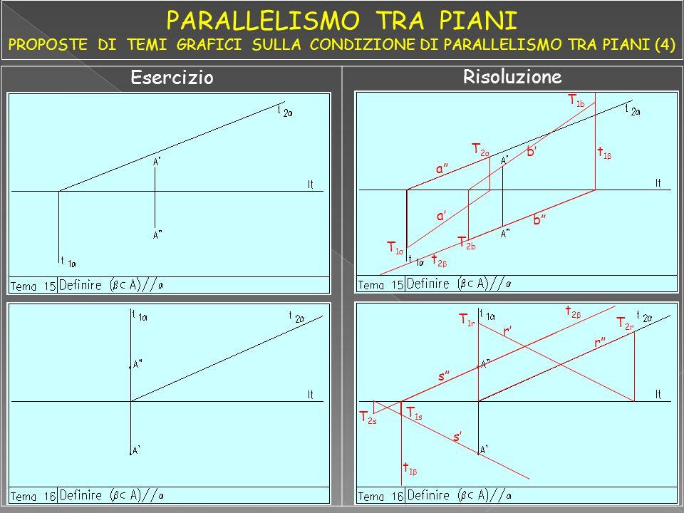 Esercizio Risoluzione a a T 2a T 1a b b T 2b T 1b t 2 t 1 T 1r T 2r r r s s T 1s T 2s t 2 t 1