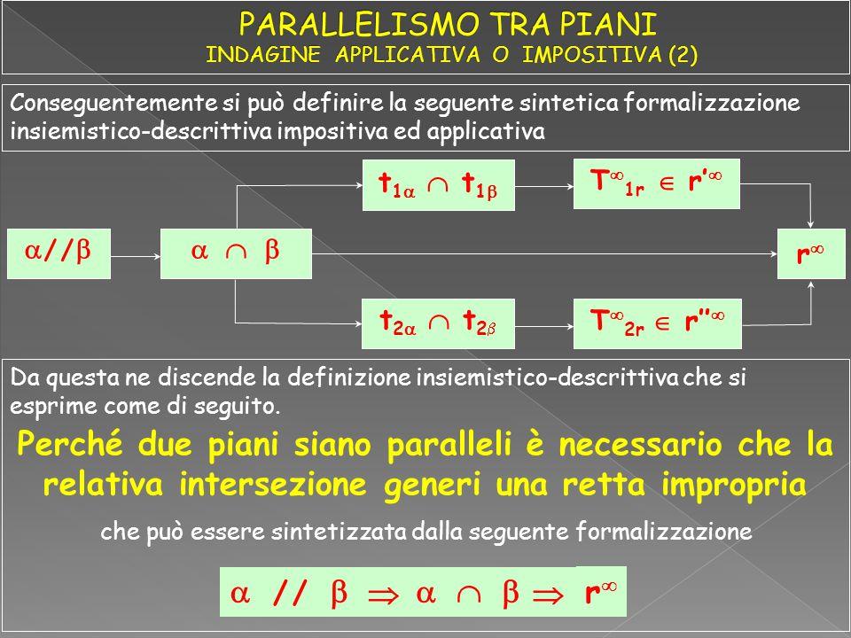 Conseguentemente si può definire la seguente sintetica formalizzazione insiemistico-descrittiva impositiva ed applicativa t 1 t 1 t 2 t 2 // r T 1r r