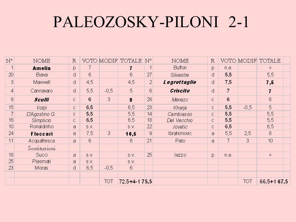 PALEOZOSKY-PILONI 2-1