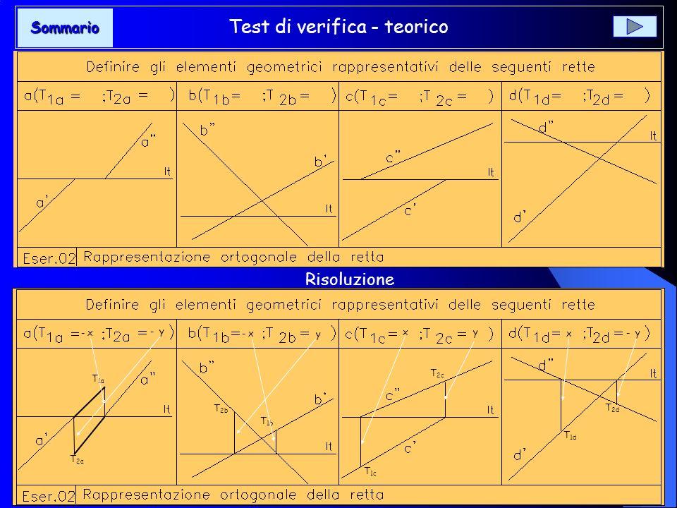 Test di verifica - grafico Sommario Risoluzione T 2a T 1a a a T 1b T 2b b b T 2c T 1c c c T 1d T 2d d d