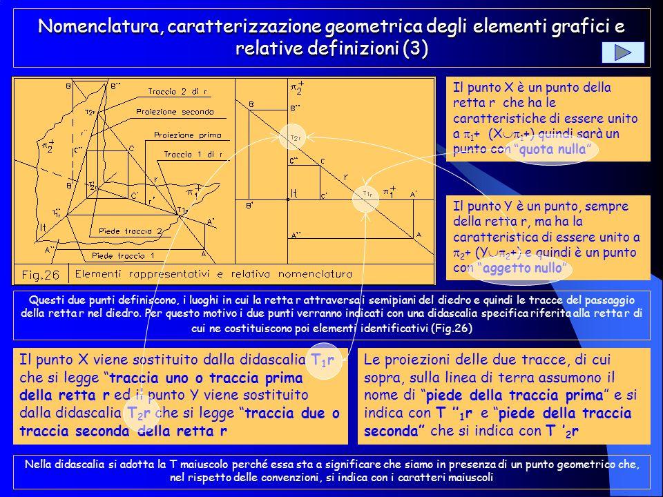 Nomenclatura, caratterizzazione geometrica degli elementi grafici e relative definizioni (2) Operando in questo modo la retta r resta suddivisa in due