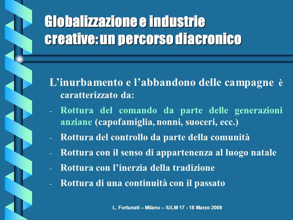 L. Fortunati – Milano – IULM 17 - 18 Marzo 2008 Globalizzazione e industrie creative: un percorso diacronico Linurbamento e labbandono delle campagne