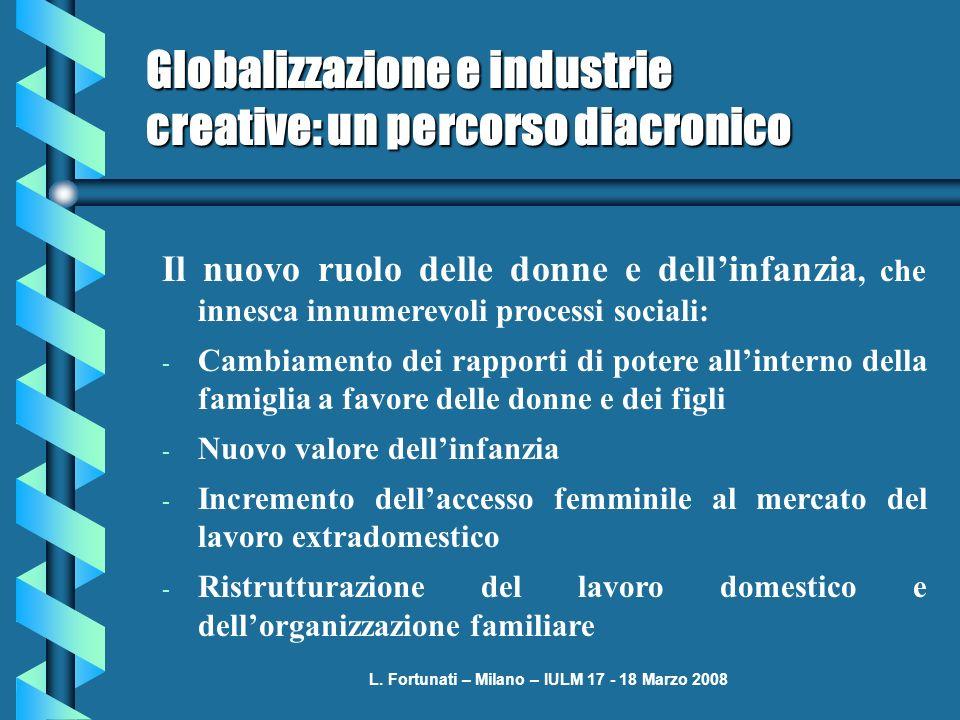 L. Fortunati – Milano – IULM 17 - 18 Marzo 2008 Globalizzazione e industrie creative: un percorso diacronico Il nuovo ruolo delle donne e dellinfanzia