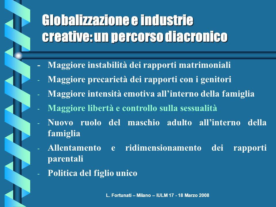 L. Fortunati – Milano – IULM 17 - 18 Marzo 2008 Globalizzazione e industrie creative: un percorso diacronico -Maggiore instabilità dei rapporti matrim