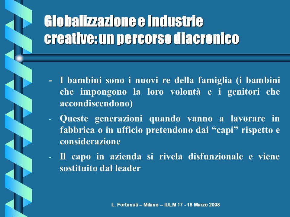 L. Fortunati – Milano – IULM 17 - 18 Marzo 2008 Globalizzazione e industrie creative: un percorso diacronico - I bambini sono i nuovi re della famigli