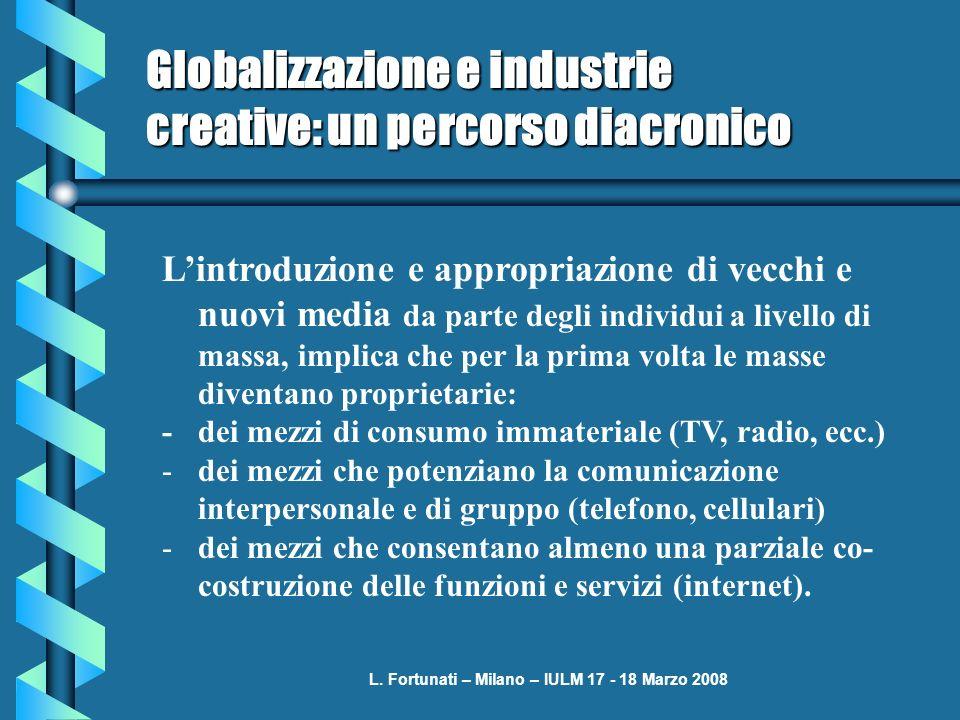 L. Fortunati – Milano – IULM 17 - 18 Marzo 2008 Globalizzazione e industrie creative: un percorso diacronico Lintroduzione e appropriazione di vecchi