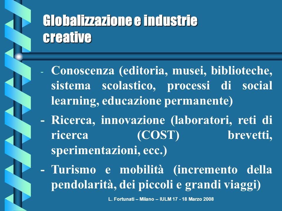 L. Fortunati – Milano – IULM 17 - 18 Marzo 2008 Globalizzazione e industrie creative - Conoscenza (editoria, musei, biblioteche, sistema scolastico, p