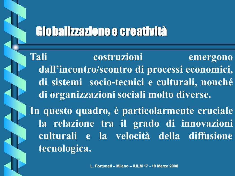 L. Fortunati – Milano – IULM 17 - 18 Marzo 2008 Globalizzazione e creatività Tali costruzioni emergono dallincontro/scontro di processi economici, di