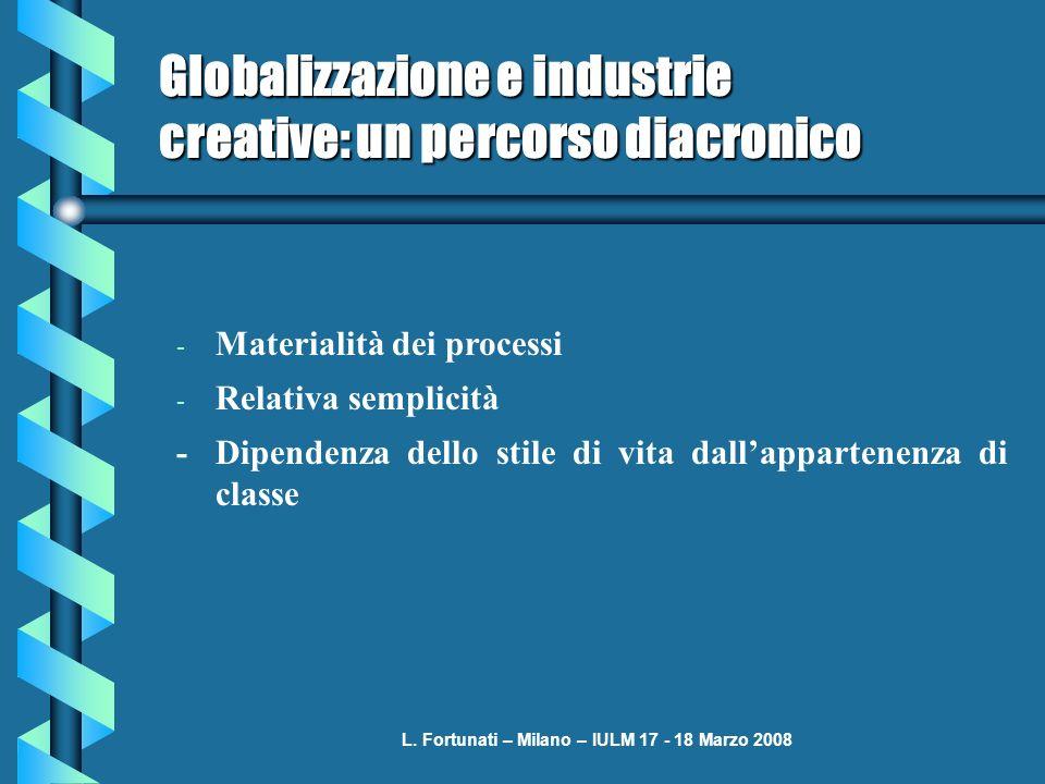 L. Fortunati – Milano – IULM 17 - 18 Marzo 2008 Globalizzazione e industrie creative: un percorso diacronico - Materialità dei processi - Relativa sem