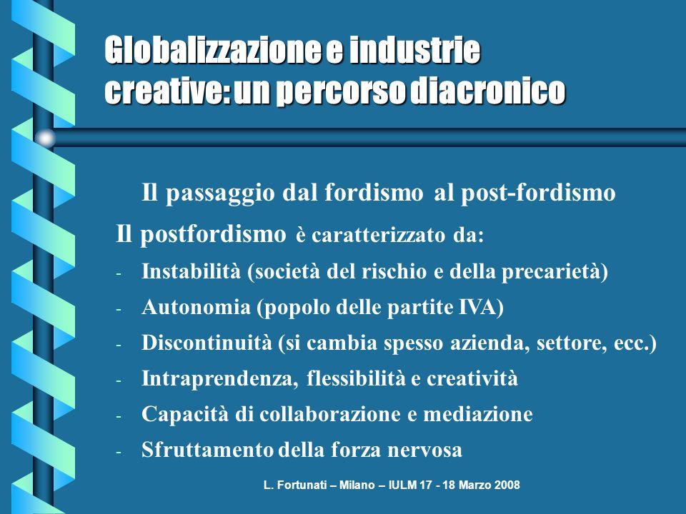 L. Fortunati – Milano – IULM 17 - 18 Marzo 2008 Globalizzazione e industrie creative: un percorso diacronico Il passaggio dal fordismo al post-fordism