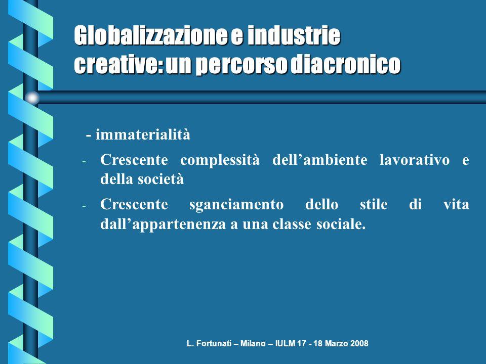 L. Fortunati – Milano – IULM 17 - 18 Marzo 2008 Globalizzazione e industrie creative: un percorso diacronico - immaterialità - Crescente complessità d