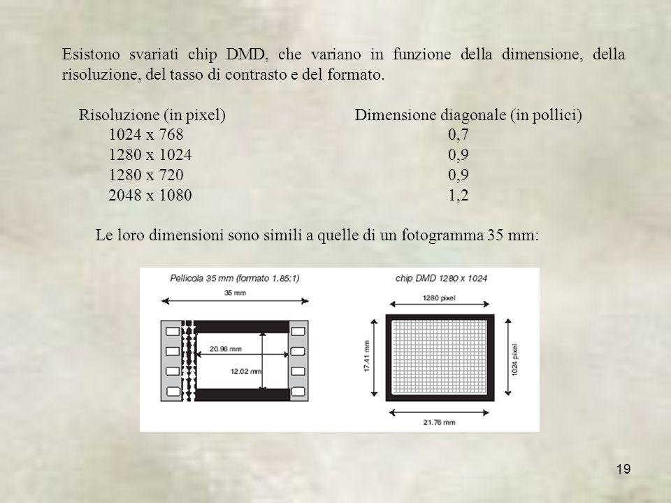 19 Esistono svariati chip DMD, che variano in funzione della dimensione, della risoluzione, del tasso di contrasto e del formato.