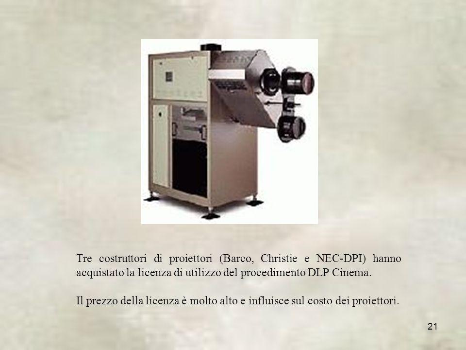 21 Tre costruttori di proiettori (Barco, Christie e NEC-DPI) hanno acquistato la licenza di utilizzo del procedimento DLP Cinema.