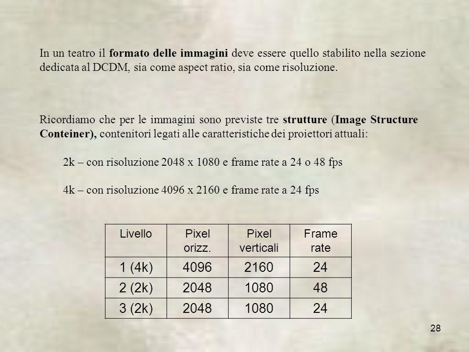 28 In un teatro il formato delle immagini deve essere quello stabilito nella sezione dedicata al DCDM, sia come aspect ratio, sia come risoluzione.