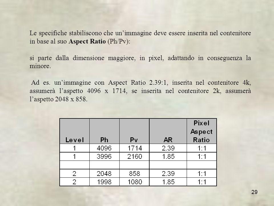 29 Le specifiche stabiliscono che unimmagine deve essere inserita nel contenitore in base al suo Aspect Ratio (Ph/Pv): si parte dalla dimensione maggiore, in pixel, adattando in conseguenza la minore.