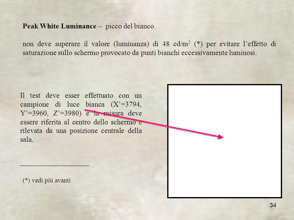 34 Peak White Luminance – picco del bianco non deve superare il valore (luminanza) di 48 cd/m 2 (*) per evitare leffetto di saturazione sullo schermo provocato da punti bianchi eccessivamente luminosi.