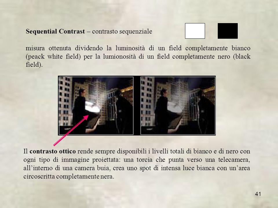 41 Sequential Contrast – contrasto sequenziale misura ottenuta dividendo la luminosità di un field completamente bianco (peack white field) per la lumionosità di un field completamente nero (black field).