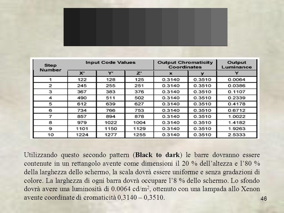 46 Utilizzando questo secondo pattern (Black to dark) le barre dovranno essere contenute in un rettangolo avente come dimensioni il 20 % dellaltezza e l80 % della larghezza dello schermo, la scala dovrà essere uniforme e senza gradazioni di colore.