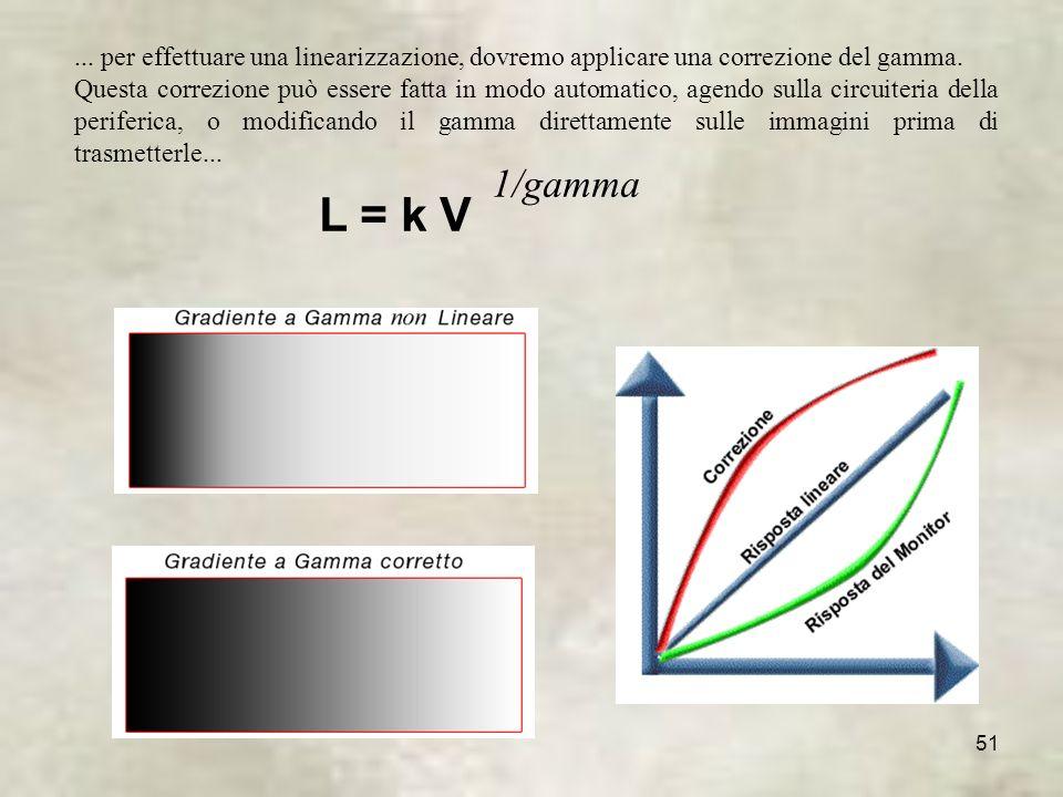 51 L = k V 1/gamma...