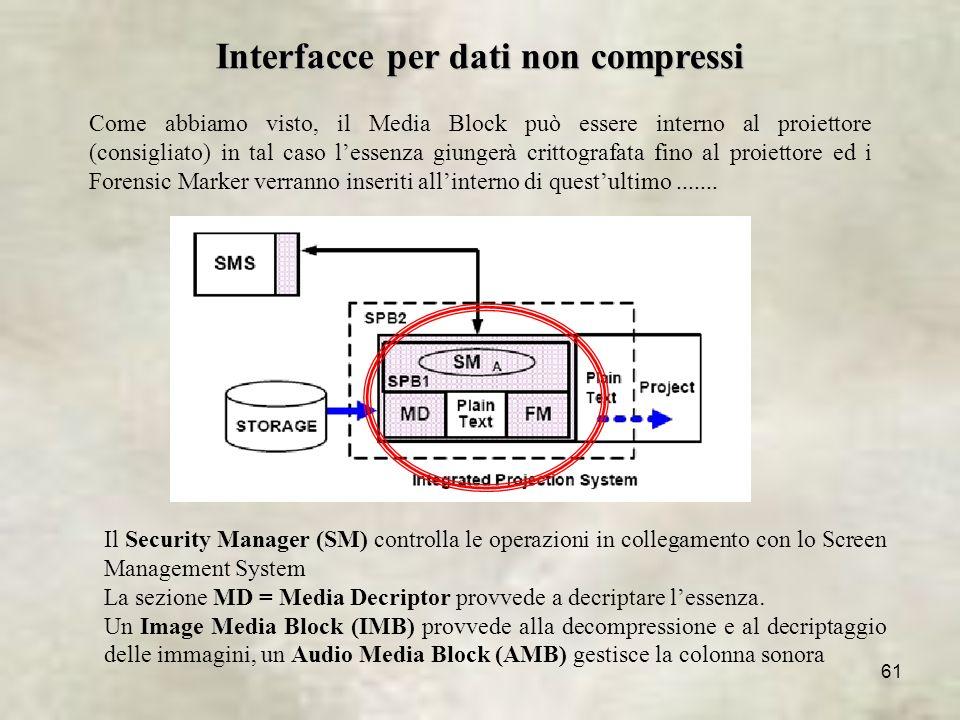 61 Interfacce per dati non compressi Come abbiamo visto, il Media Block può essere interno al proiettore (consigliato) in tal caso lessenza giungerà crittografata fino al proiettore ed i Forensic Marker verranno inseriti allinterno di questultimo.......